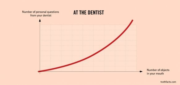 at-the-dentist