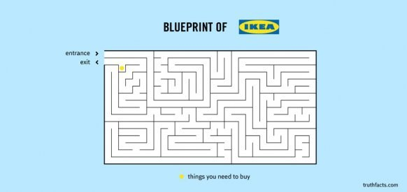 ikea-blueprint