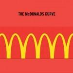 mcdonalds-curve
