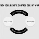 remote-control-graph