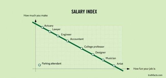 salary-index