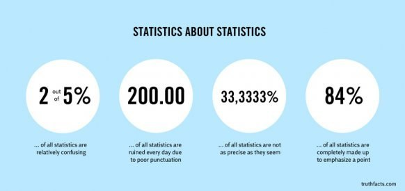 stats about stats