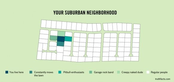suburban-neighborhood