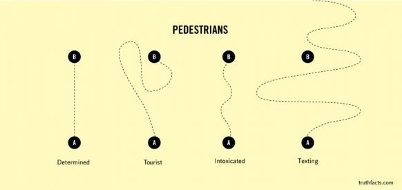 walking-types