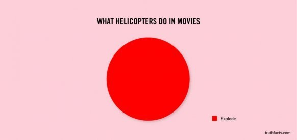 what-helicopters-do