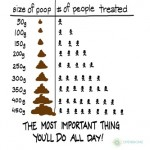 sell your poop for money