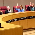charlotte city councel votes on LGBT ordinance