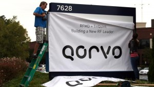 Qorvo building new research center